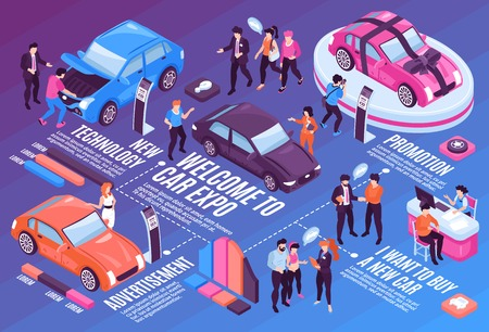 Isometric car showroom flowchart composition with isolated images of cars people and infographic icons with text vector illustration