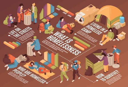 Isometric homeless people horizontal flowchart with faceless human characters waste bins camp tents text and graphs vector illustration Illustration
