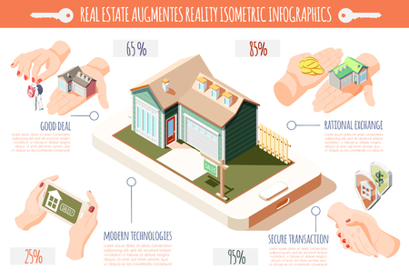 Real estate augmented reality isometric infographics with good deal modern technologies secure transaction and rational exchange descriptions vector illustration
