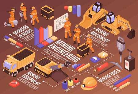 Mine flowchart composition with colourful graphs text captions and isolated images of mining equipment and miners vector illustration Illustration