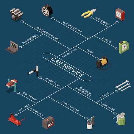 Car service isometric flowchart with diagnostics automobile engine tire car oil pump spark plug tool kit descriptions vector illustration