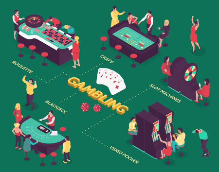 Isometric flowchart with people gambling in casino on green background 3d vector illustration Illustration