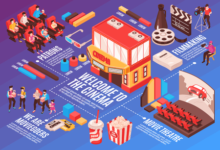 Isometric movie cinema flowchart composition with isolated images with cinema industry essentials people and infographic elements vector illustration Ilustração