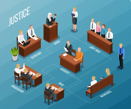 Law justice icons isometric flowchart composition with text captions and images of people  participating court hearing vector illustration