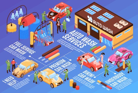 Isometric car washing services horizontal flowchart composition with editable text captions lines with cars and buildings vector illustration