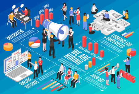 Isometric job search recruitment horizontal composition flowchart with human characters infographic symbols and signs with text vector illustration