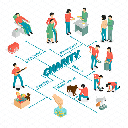 Isometric charity flowchart composition with editable text captions human characters and conceptual images connected with lines vector illustration Illustration