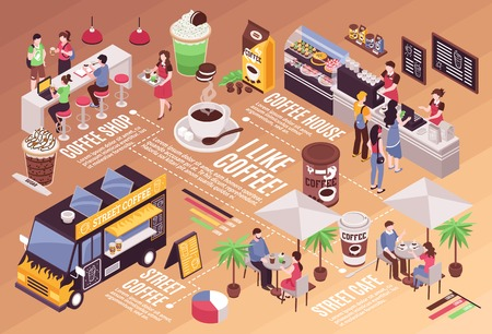Isometric infographics with people spending time in coffee house 3d vector illustration