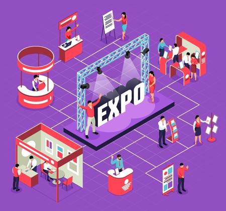 Isometrische Expo-Flussdiagramm-Zusammensetzung mit isolierten Bildern von Ausstellungsständen steht Menschen und Bühne für Performance-Vektorillustrationen