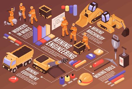 Composition de l'organigramme de la mine avec des légendes de texte de graphiques colorés et des images isolées d'équipements miniers et d'illustrations vectorielles de mineurs