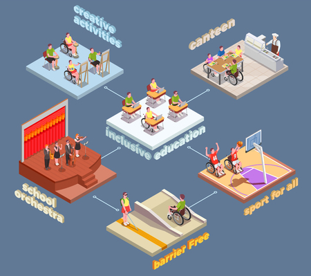 Inclusive education isometric composition with studying and relaxing disabled people 3d vector illustration