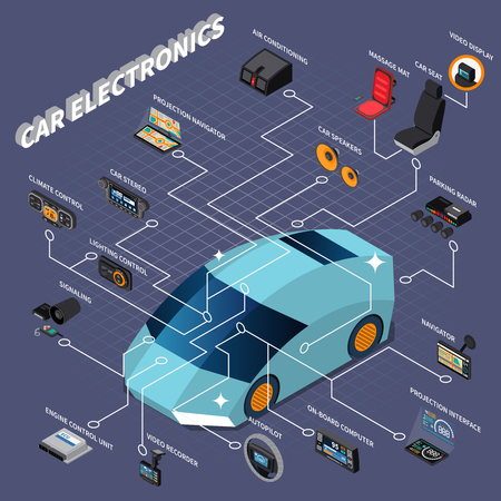Isometric flowchart with various car electronic devices 3d vector illustration Ilustração