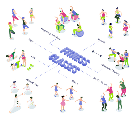 Isometric flowchart with people dancing doing aerobics fitness yoga functional training in gym 3d vector illustration