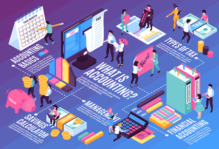 Isometric accounting horizontal flowchart composition with images of money graphs and organizer elements with text captions vector illustration Vektorové ilustrace