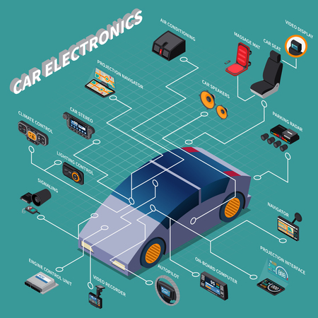 Car electronics isometric flowchart with navigator autopilot air conditioning and other devices 3d vector illustration
