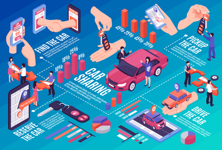 Isometric car sharing horizontal composition with flowchart and isolated infographic icons with text captions and images vector illustration