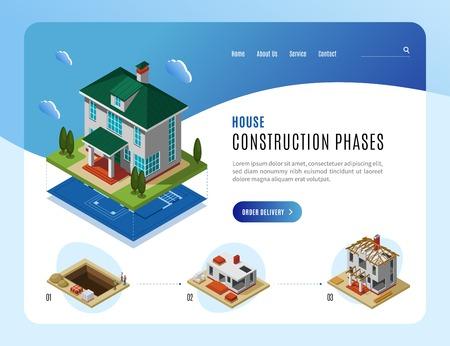 Fases de construcción de la casa plantilla de página de destino de publicidad para sitios web diseño ilustración vectorial isométrica