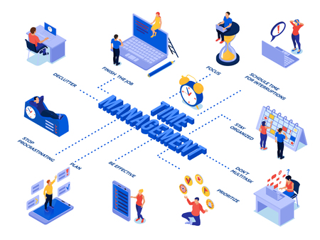 Time management isometric flowchart with people planning their business process and work schedule vector illustration