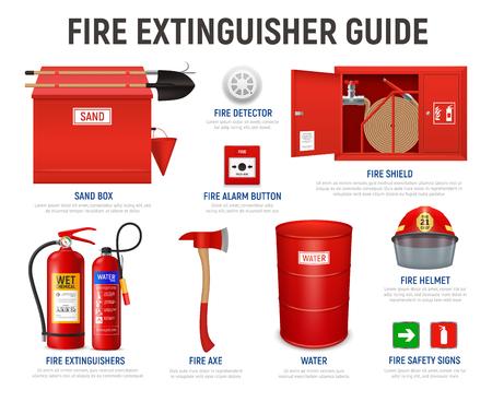 Realistische Feuerlöscher-Anleitung mit bearbeitbaren Textunterschriften und isolierten Bildern verschiedener Feuerlöschgeräte-Vektorillustrationen