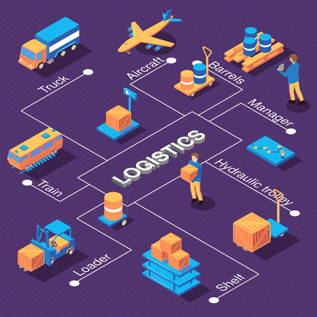 Isometric logistics flowchart with editable text captions and images of warehouse barrow carts with mail vehicles Illustration