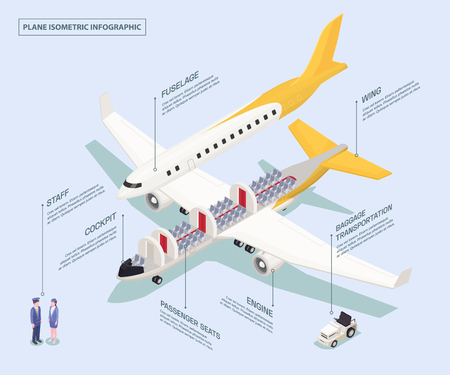 Airport isometric composition with schematic view of aircraft with infographic editable text captions and human characters vector illustration Vectores