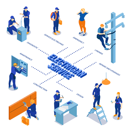 Electrician service with construction equipment emergency repair switchboard maintenance isometric flowchart with powerline technicians linemen vector illustration Stock fotó - 128160861