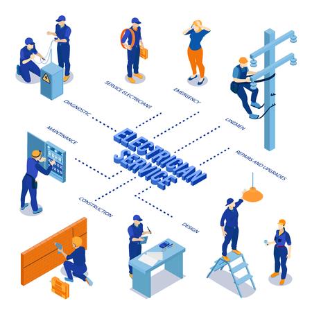 Servicio de electricista con equipo de construcción, reparación de emergencia, tablero de distribución, mantenimiento, diagrama de flujo isométrico con técnicos de líneas eléctricas, linieros, ilustración vectorial Ilustración de vector