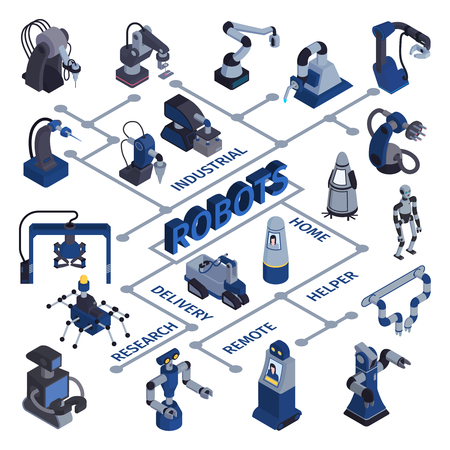 Robot automation flowchart with isolated images of  industrial devices for various purposes with text vector illustration Çizim