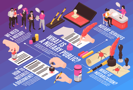 Isometric notary services horizontal composition flowchart with images of human hands stamps envelopes and text captions vector illustration