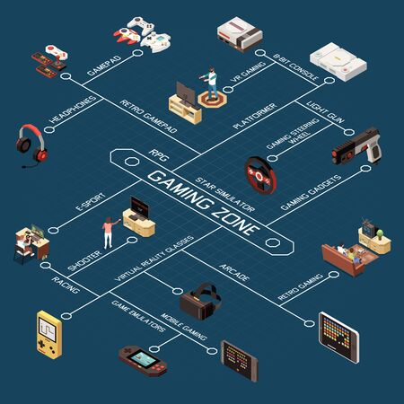 Gaming gamers isometric flowchart composition with modern and vintage game device images with appropriate text captions vector illustration