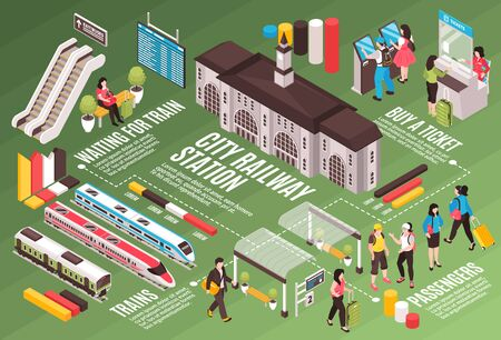 Isometric railway station horizontal flowchart composition with text captions dashed lines and isolated images with people vector illustration