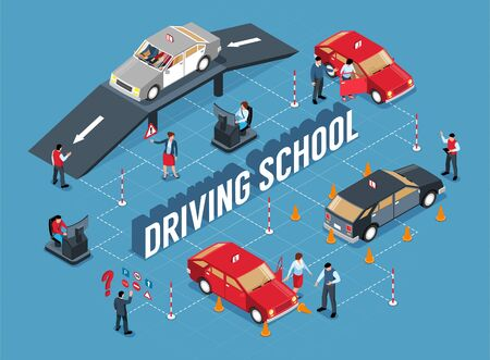 Isometric driving school flowchart with isolated images of barriers traffic cones cars and people with text vector illustration