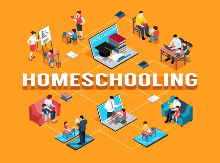 Isometric family homeschooling flowchart with isolated images of furniture items and human characters of family members vector illustration