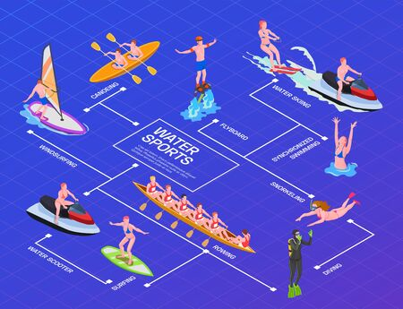 Water sports isometric flowchart with water skilling synchronized swimming flyboard diving windsurfing canoeing rowing snorkeling descriptions vector illustration