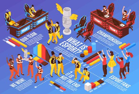 Cybersport popular games electronic sport competitions isometric infographic flowchart with players teams fans prize trophy vector illustration