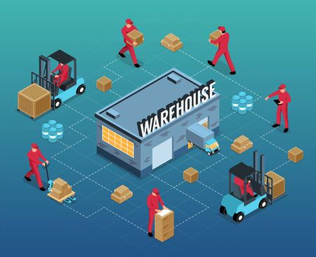 Work in warehouse isometric flowchart from stacking and storage to delivery cargo transport vector illustration