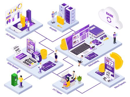 Online payment isometric flowchart composition with financial icons and text captions human characters and banking images vector illustration