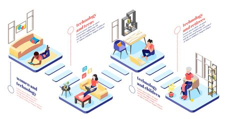 Women and technology isometric flowchart with children teen retiree female characters using gadgets for leisure and work vector illustration Çizim