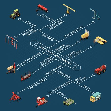 Orchard machinery isometric flowchart with machines for cultivate soil cut trees planting sprouts spray and embossing vine yard vector illustration Illustration