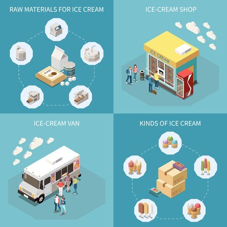 Ice cream production 2x2 design concept with raw materials kinds of finished product van and shop for retail isometric vector illustration