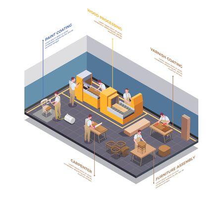 Vue isomérique intérieure de l'installation de production de meubles avec des artisans charpentiers sciant le bois de vernissage assemblant la peinture illustration vectorielle de meubles