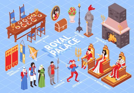 Isometric castle royal interior flowchart composition with isolated human characters and furniture with editable text captions vector illustration Ilustrace