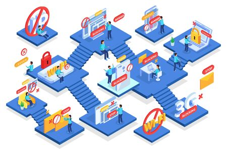 Los usuarios de Internet, los miembros del grupo de redes sociales, los sitios web, los dispositivos, la dirección IP, el concepto de bloqueo, la composición isométrica multinivel, la ilustración vectorial