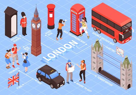 London isometric flowchart with red telephone box royal guards post box tower bridge vintage elements vector illustration Ilustracja