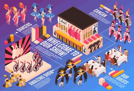 Cabaret infographics horizontal illustration with restaurant guests and dancers in bright colorful carnival suits isometric vector illustration
