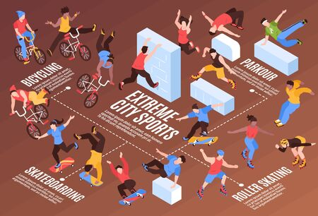 Extreme city sport infographic illustration of roller skating skateboarding bicycling parkour isometric elements vector illustration