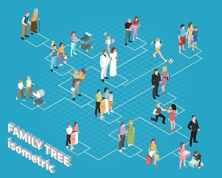 Diagrama de flujo del árbol genealógico con parientes adultos y niños ilustración vectorial isométrica