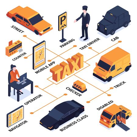 Isometric taxi flowchart with isolated images representing different patrs of ride hailing service system with text vector illustration Иллюстрация