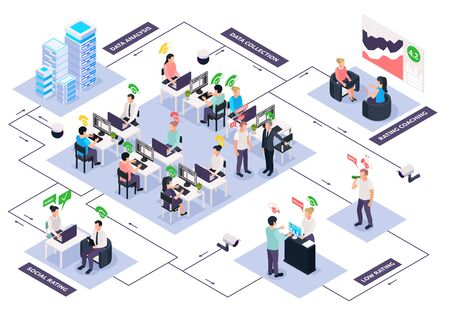 Social credit score system isometric flowchart composition with text captions pictograms and characters of corporate workers vector illustration