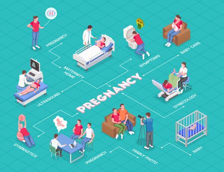 Pregnancy isometric flowchart with pregnant women consulting gynecologist parents and newborn babies 3d vector illustration
